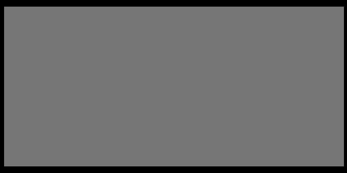 De Uni logo - Leukste cafés/kroegen in Maastricht